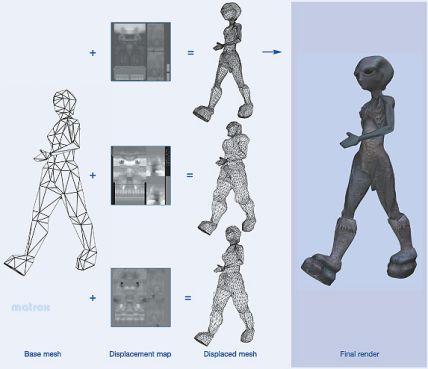 Drei Figuren aus einem Basis-Drahtgitter-Modell