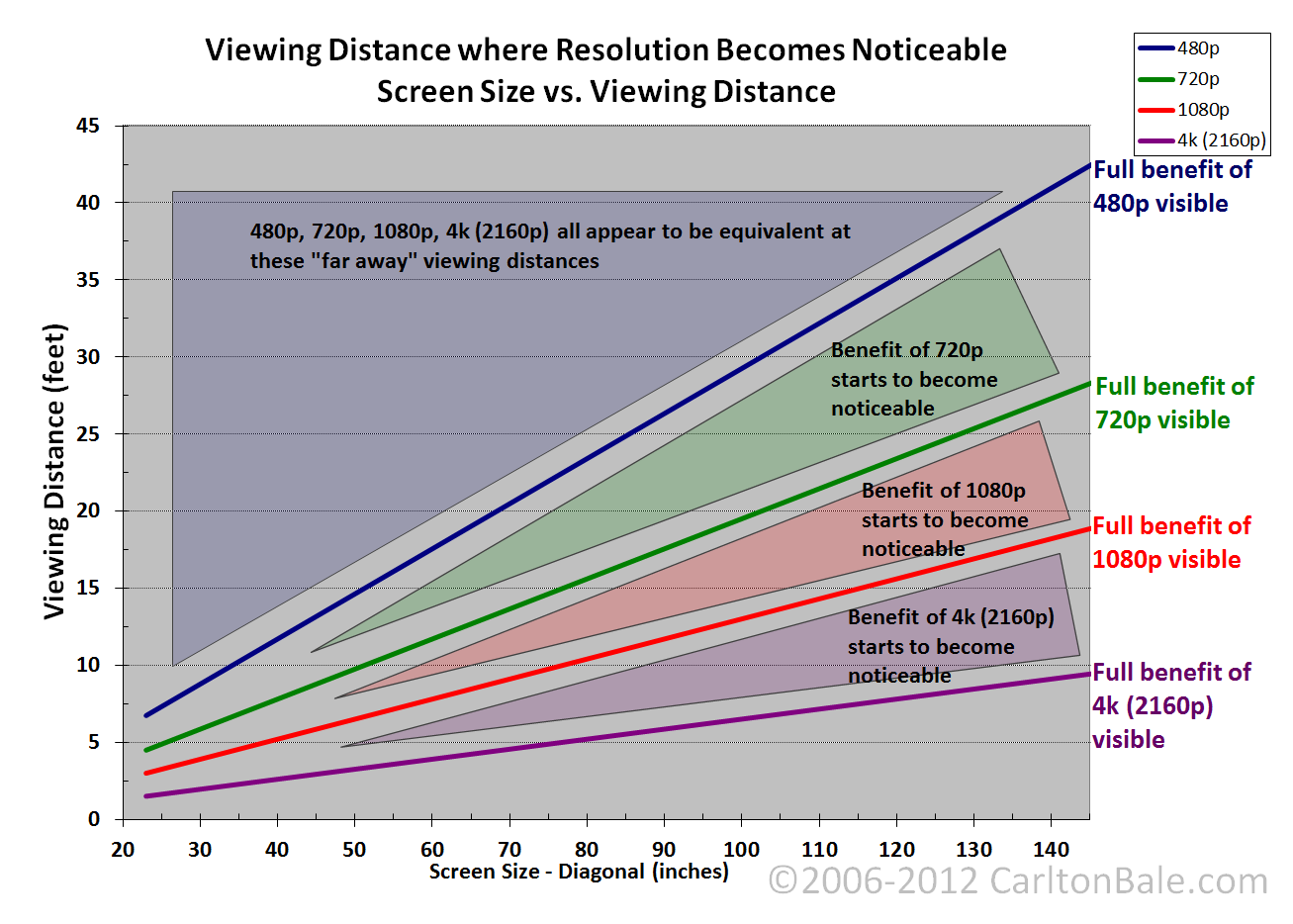 resolution_chart_big.png