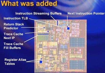 Was einem Prozessor für Hyper-Threading hinzugefügt wurde