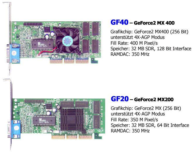 Neue GF2 MX von Shuttle