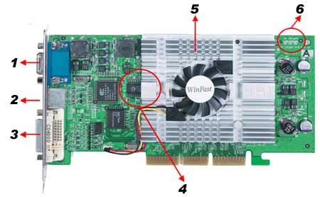 Leadtek WinFast GeForce3 TDH