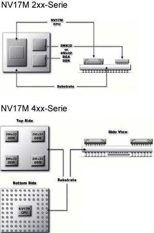 NV17M