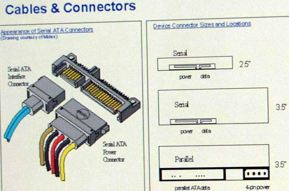Anschlußschema Serial-ATA Laufwerk, Power-Adapter