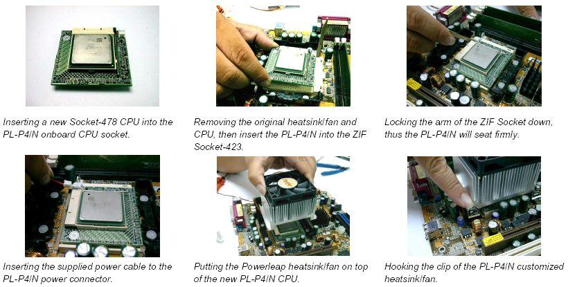 PowerLeap PL-P4/N Adapter mit eingelegtem Pentium 4