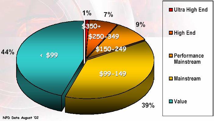 Grafikkartenmarktanteile