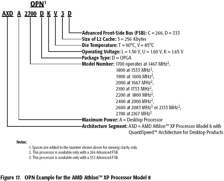 Auszug aus dem Athlon XP Model 8 Data Sheet
