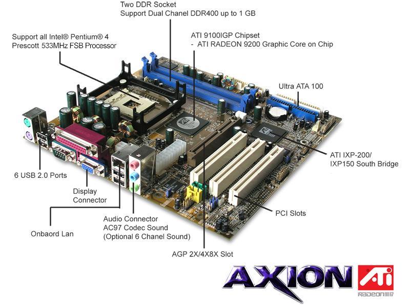 Radeon 9100 IGP Mainboard