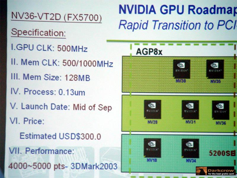 GeForce FX5700 Infos von MSI Korea