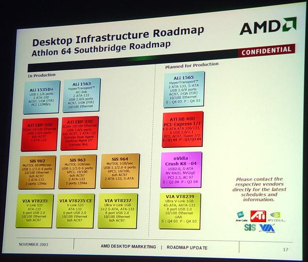 AMD64 Roadmap: Southbridges