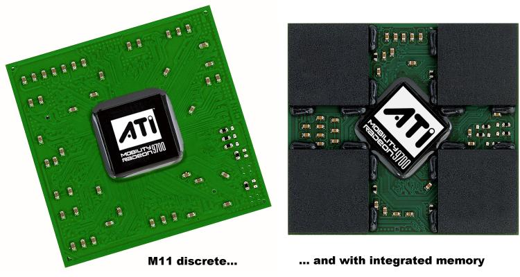 ATI Mobility Radeon 9700 ohne und mit integriertem Speicher