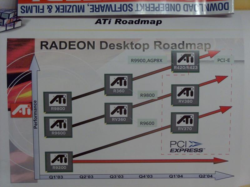 ATI Roadmap von GZeasy.com