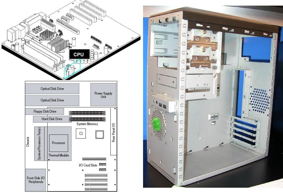 BTX Mainboard-Layout und Gehäuse