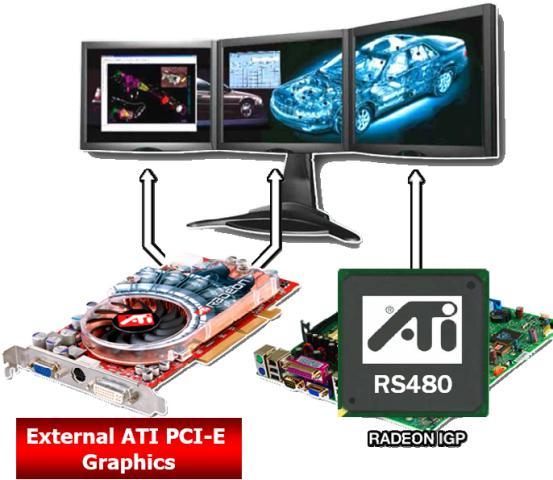 Surroundview mit ATI RS480