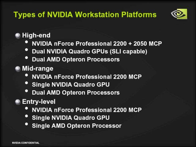 nVidia Workstationtypen