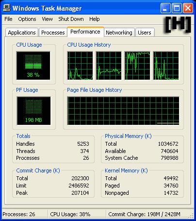 Pentium Extreme Edition mit Hyper-Threading: vier Threads gleichzeitig