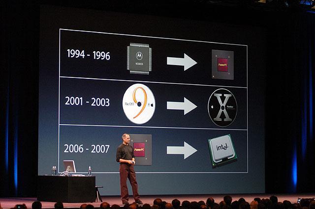 Steve Jobs bei der Präsentation