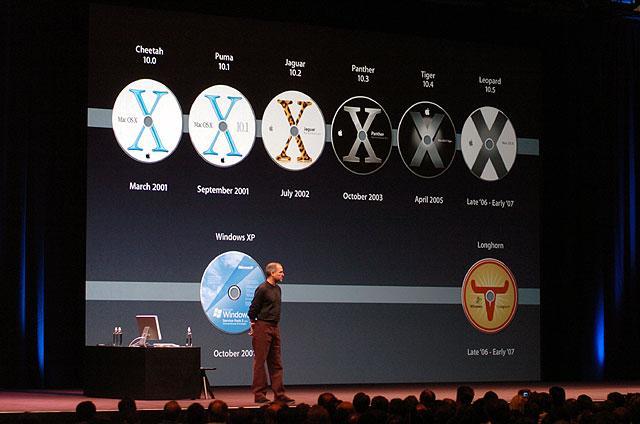 Mac OS X 10.5 (für Intel-CPUs) zeitgleich mit Longhorn?