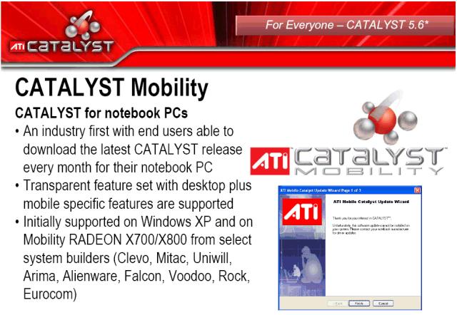 Catalyst Mobility: Nun auch für (einige) Notebooks