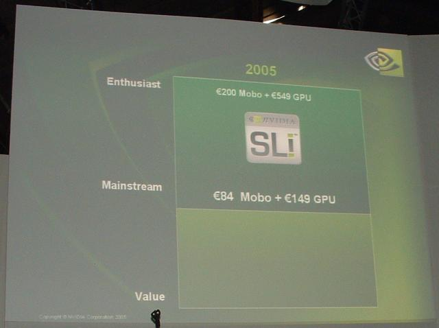 nVidia präsentiert ''SLI for mainstream''