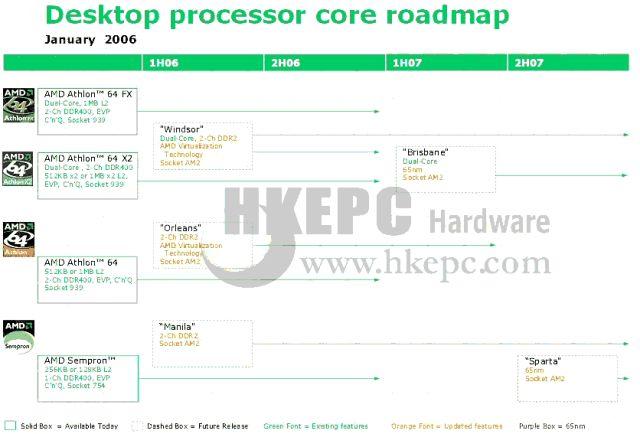 Inoffizielle AMD-Roadmap Januar 2006