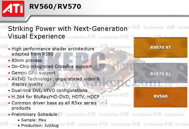 RV560/570 Spezifikationen