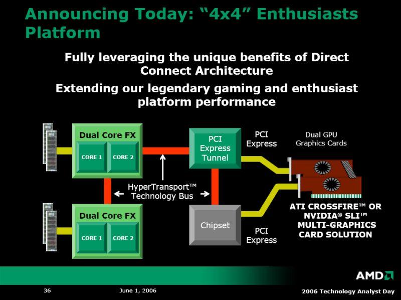 Präsentation vom AMD Technology Analyst Day