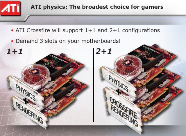 ATI CrossFire Konfigurationen für Physikberechnungen