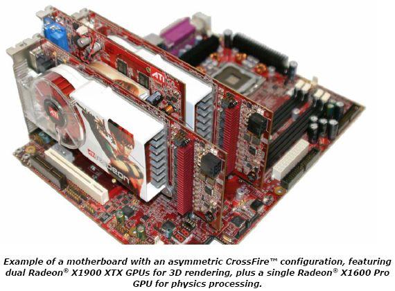 Beispiel einer ATI CrossFire Konfiguration für Physikberechnungen mit Radeon X1600 und X1900