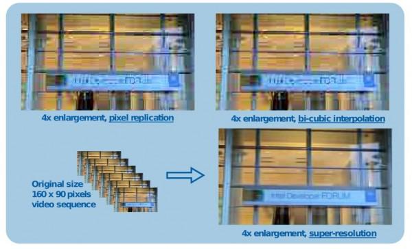 Demo des Intel Super Resolution-Algorithmus mit einer Webcam und 2 Kernen