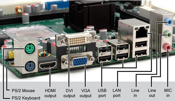 Inno3D SL73UM-HDMI Mainboard: Rückseitige Anschlüsse
