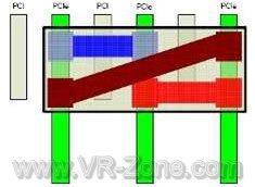 Schema: Steckverbindung für Triple SLI