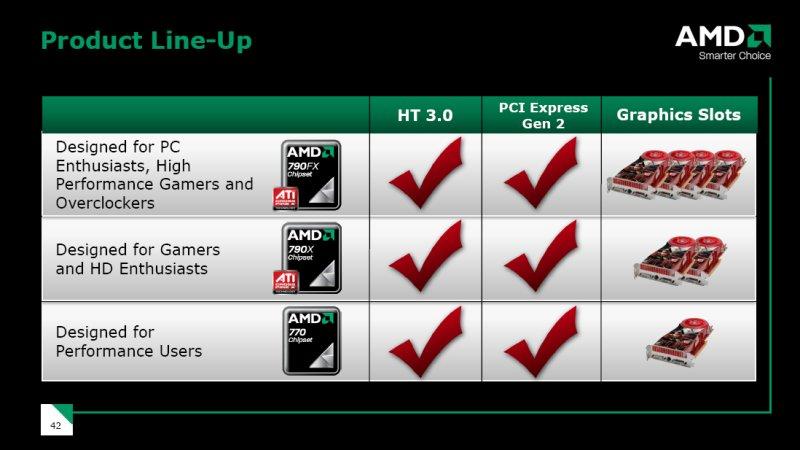 Features der neuen Chipsätze