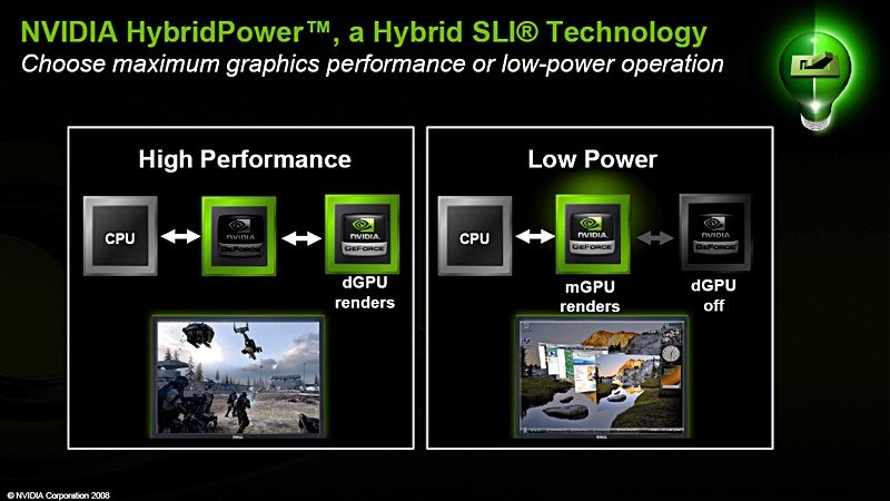 HybridPower