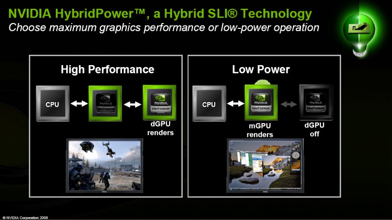 Hybrid Power Prinzip