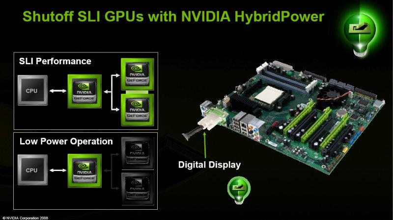 Grafikchips abschalten mit Hybrid Power