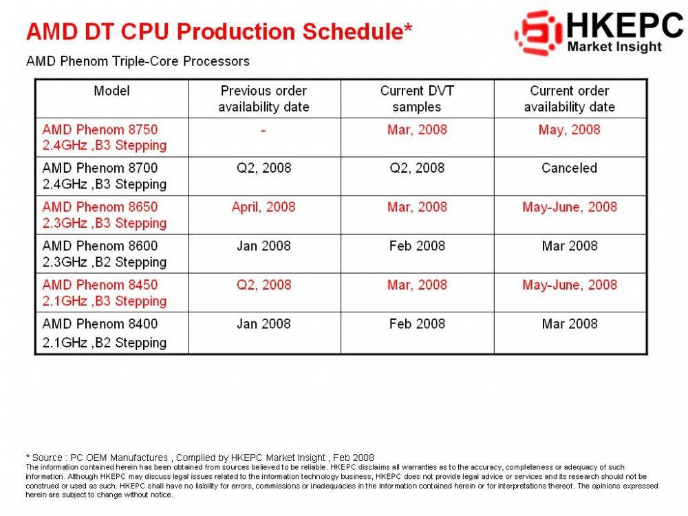 AMD 3-Kern-CPU Roadmap