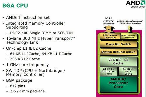 Angebliches Design von AMDs neuem Enegie-effizienten Prozessor