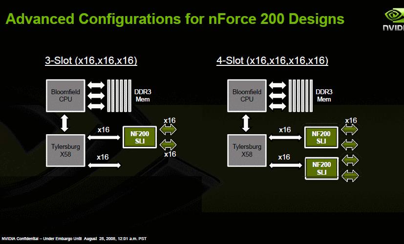 Nvidia Präsentation - Seite 3