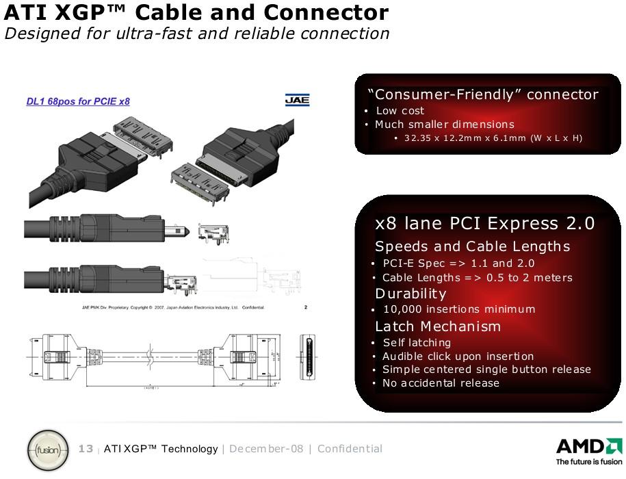 Anschluss und Kabel