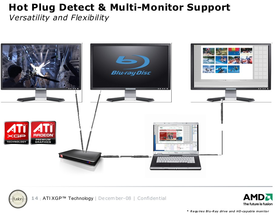 Multi-Monitor-Setup