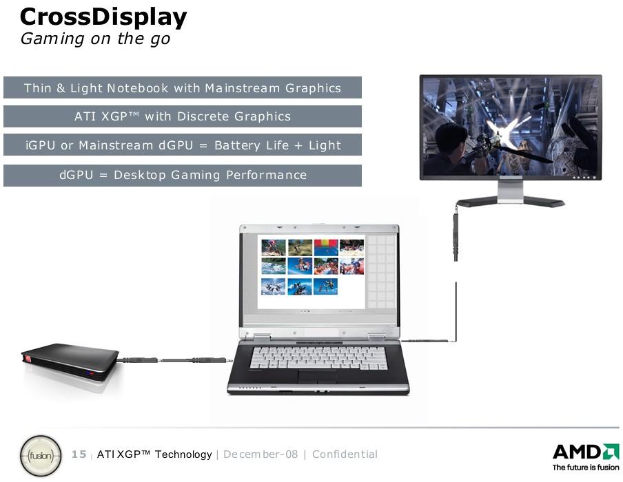 CrossDisplay: An Notebook angeschlossener TFT beschleunigt