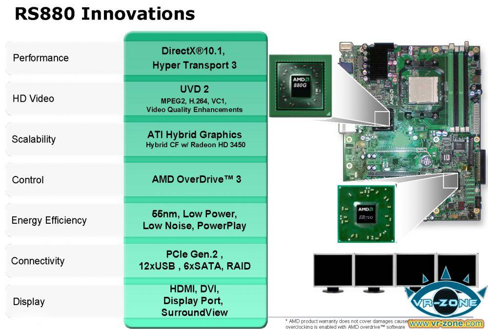 AMD RS880