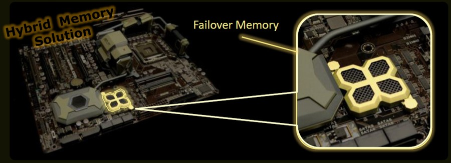 Failover Memory: Onboard-Speicher