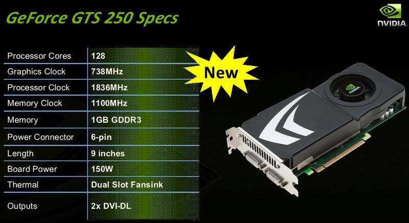 Spezifikationen der GeForce GTS 250