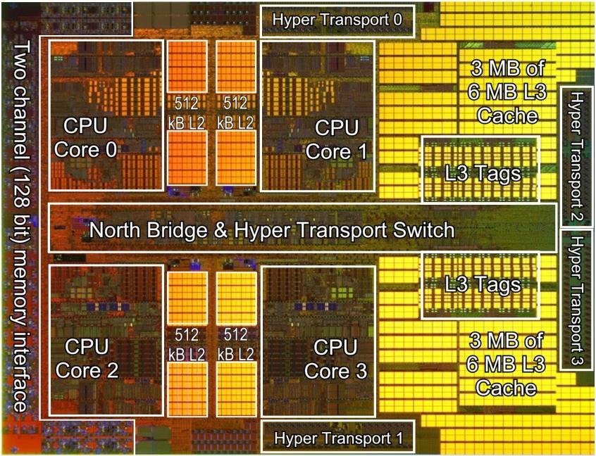 AMD Shanghai/Deneb - Bildquelle: Chip-Architect