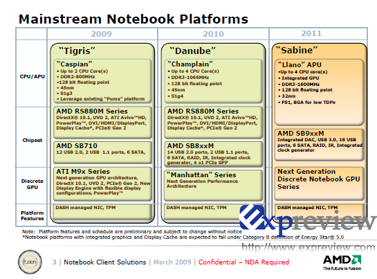 AMD Notebook Roadmap - Bildquelle: Expreview