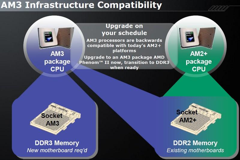 Plattformkompatibilität
