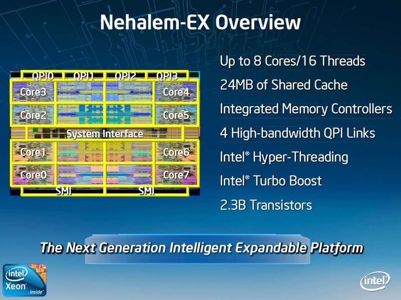 Überblick über den Nehalem-EX