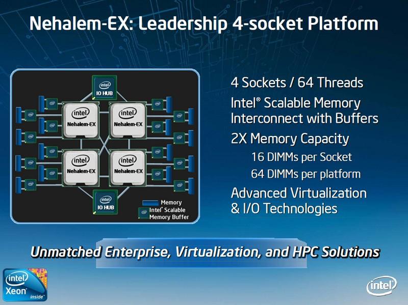 Nehalem-EX im 4-CPU-System