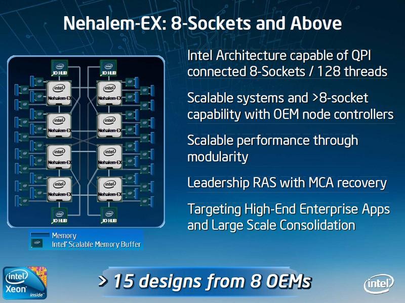 Nehalem-EX auch für Systeme mit 8 CPUs